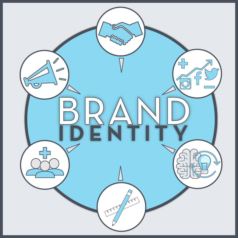 Establish Your Brand Identity