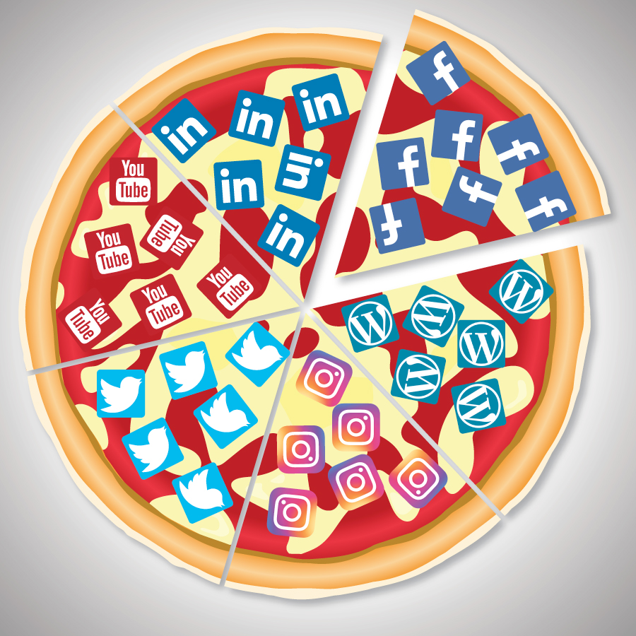 Growing Leads Through Social Media Segmentation